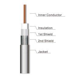 RG6 de coaxiale Kabel van de Computer van de Kabel/Communicatie Kabel/AudioKabel met 2c de Kabel van het Koper CCS van de Kabel van de Macht