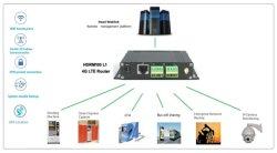 Módem inalámbrico M2M con 1 puertos RS232 o RS485, 1 puertos RS485, Gpios y ranura para tarjetas SIM