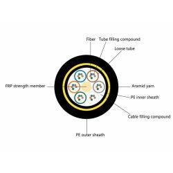 Les câbles à fibres optiques de Fibra Optica ADSS ADSS Câble à fibre optique
