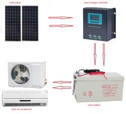 100% de la Energía Solar Sistema Split de aire acondicionado inverter DC 48V/24 horas 18000BTU Aire acondicionado Solar 100%/ Aire Acondicionado Split de pared
