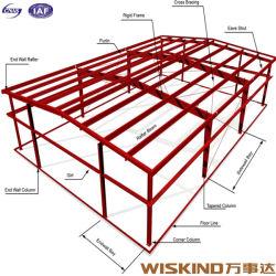 Конструкционной стали рамы строительного материала с фиолетового цвета панели управления