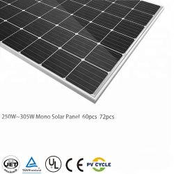 345W het Mono Photovoltaic Comité van uitstekende kwaliteit van de ZonneMacht voor het Systeem van de ZonneMacht van het Huis