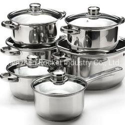Roestvrij staal van Cookware van de Reeksen van de Pot van de keuken het Kokende met Steelpan