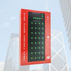 Aw-Cfp2166-12-32 répartit en zones le panneau de contrôle conventionnel de signal d'incendie d'Asenware
