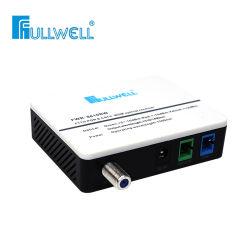 Fullwell Fwr-8610RW FTTH CATV와 Pon FTTH 해결책을%s 소형 Wdm 광학적인 마디 수신기
