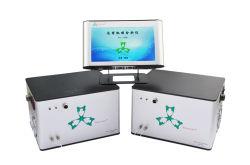 Medidor de Toc Multi-Points Online
