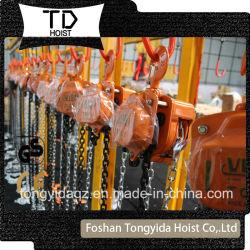 Bloc de chaîne chaîne 1-20 tonne bloc en V
