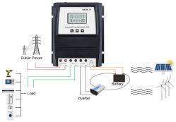11kw Max double alimentation Commutateur de transfert pour l'énergie solaire/vent/ RV/ Yacht