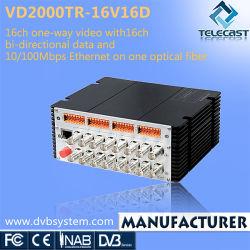 16CH émetteur optique vidéo (VD2000TR-16V16D)