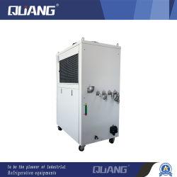 O Laser do chiller de agua do refrigerador de laser com display LED para 3D Laser Prining bater palmas Soldagem-3000Qg sf