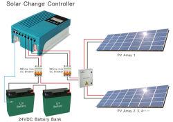 Nuovo regolatore solare della carica di disegno MPPT PV1600A del mosto