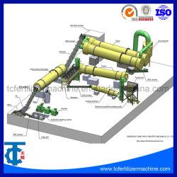 有機性および無機物質的な混合肥料の生産ライン