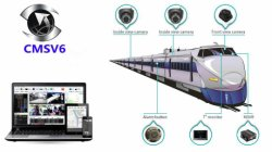 WiFi 720p 4 канала Mdvr жесткого диска с 3G 4G G-датчика слежения GPS