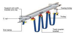 C نظام الفيستون ذو القضيب للرافعة ذات الحبل السلكي C حامل كابل القضيب I Beam