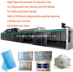 1000 PPM容量の高速自動マスク/マスク機械/生産ライン