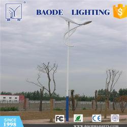 De aangepaste Reserve50W ZonneStraatlantaarn van de Batterij (BDTYN050)