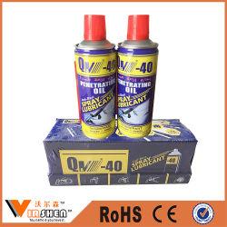 Anti-Rust Agent / Convertisseur de rouille / lubrifiant anti-rouille