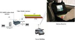 systeem van de Transmissie van Cofdm van de Latentie van de Waaier van 580km 60ms het Draadloze Mobiele Video met duplex-Audio
