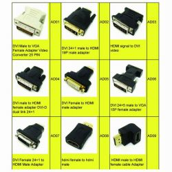 AVケーブルのためのHDMI/DVI/VGAのアダプター
