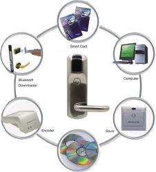 ホテル安全な電子RFのカードのホテルの機密保護のドアロック