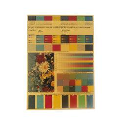 Golden/Silber/weiße Belüftung-Karte, die lamellierende Blätter des Material-A4 bildet