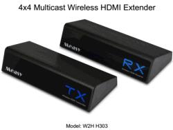 Originele Zender Measy Draadloze HDMI en Ontvanger met Swith en Splitser W2h H303 tot 100 van de Steun 60GHz van de Band Voet Transmissie van de Frequentie van de Video