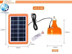 Мощное световое аккумулятор солнечной 28Вт энергосберегающие лампы Intelligent солнечной кемпинг аварийный светодиодные лампы на открытом воздухе в ночное время