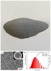 مسحوق معدني من ماركة High Pure 99.95% من ماركة Tc4 Ti6al4V من أجل الطباعة ثلاثية الأبعاد