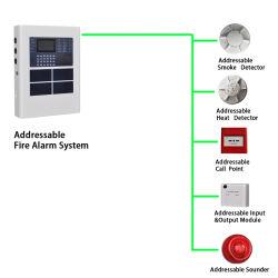 Visor LCD endereçável de combate a incêndio do sistema de alarme de fios de alarme