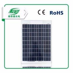 Poly 10W 18.36V Photovoltaic Zonnepaneel