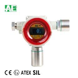 Gasdetector voor het detecteren van brandbare en giftige gassen met geïntegreerde Alarm voor geluid en licht en OLED-scherm