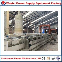LUFT-Wäscher-Abgas-Rauchgas-Netzanschluss-Zange-Behandlung-System Linyi-Wenbo industrielles Handels