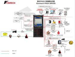 Banheira de venda Paga Telefone do Servidor VoIP para o sistema de intercomunicação IP