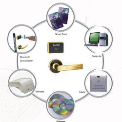 Systeem van het Slot van de Kaart van het Hotel van het Slot van de Deur van de Kaart RFID het Elektrische Gespleten