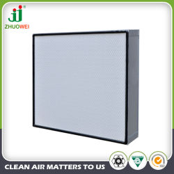 H10~U17 Mini Pleat фильтр выходящего воздуха HEPA