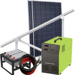 Солнечные энергетические системы мини-Split