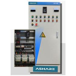 Anti-Explosion Frequência VE caixa de controlo PLC DFBK gabinete de controle