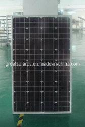 Draagbaar zonnepaneel van 90 W en 100 W met geavanceerde technologie In China