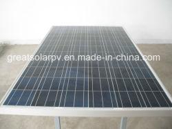 Konkurrierender Price 240W Poly Sonnenkollektor PV Modules mit High Efficiency und CER, ISO Certificates