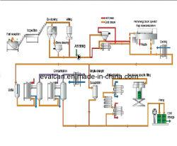 В основном фруктовый сок Pulps производственного оборудования