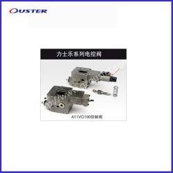 Commerce de gros de la pompe hydraulique pour une soupape de contrôle électrique11VO190 Remplacement
