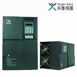 China AC inversor com Servomotor da poupança de energia