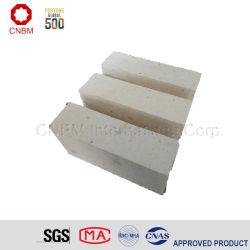 좋은 품질 공장 가격 최신 판매 높은 알루미늄 다루기 힘든 제품