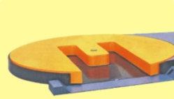 Rotation de la platine de type M Popualr Wrapper (V-PAK WJ-206M)