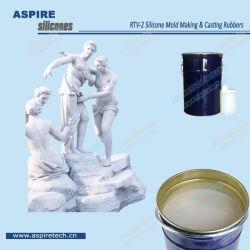 RTV-2 de condensation/étain Cure translucide pour le moule de silicone liquide/caoutchouc Fabrication de moules