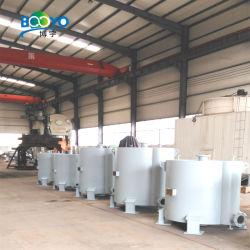Warmtewisselaar van het Type van Plaat van de Koolstof van Ce&ASME de Spiraalvormige, De Spiraalvormige Warmtewisselaar van het Roestvrij staal