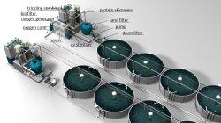 Aquakultur-Innenfischzucht-System