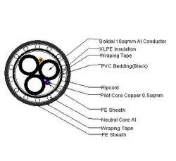 Quatro Core 60AMPS 16sqmm Solidal com dois cabos de comunicação de cobre