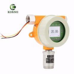 industrieller Onlinegas-Leckage-Übermittler des phosphin-0-5ppm (PH3)