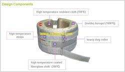 Hohe Leistungsfähigkeits-haltbare Wärmeisolierung-Materialien